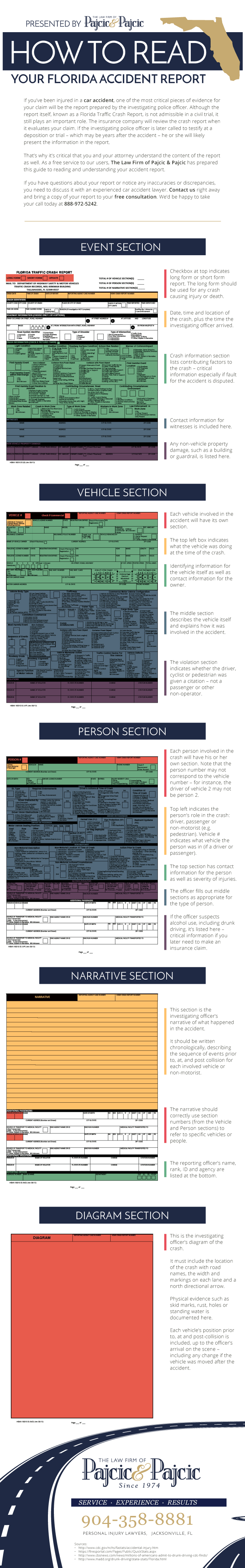 Infographic Accident Report