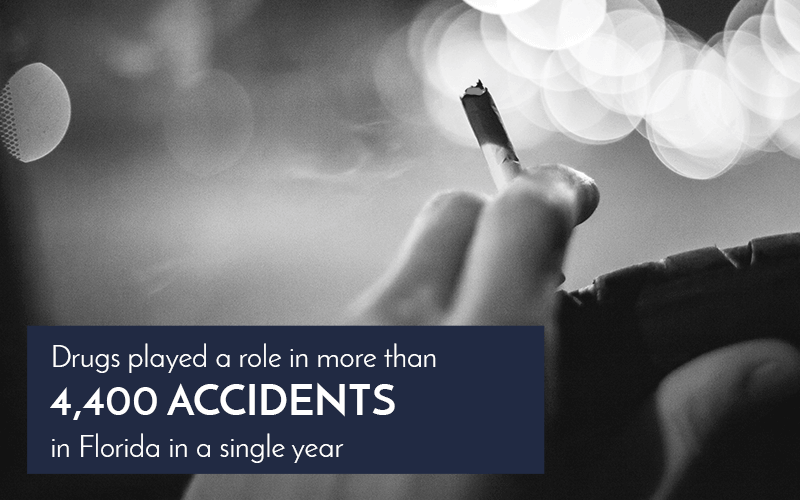 Drug Related Accidents Graphic