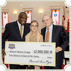 2014 - Charitable Donations